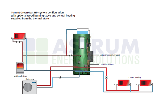 Torrent ECO Heat Pump