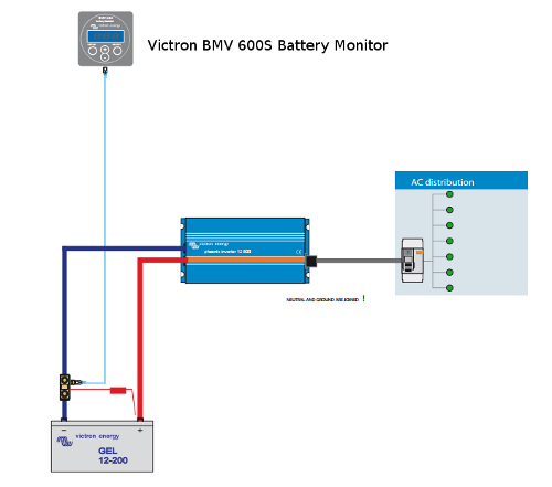 600 Amp Battery Charging System Monitor : Victron bmv s and battery monitors